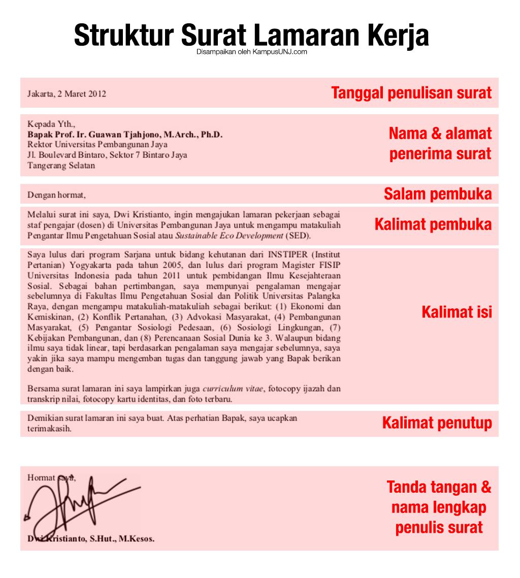 Struktur Surat Lamaran Kerja   KampusUNJ.com